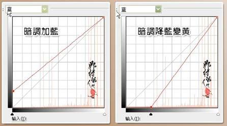 详解PS曲线调色_亿码酷站___亿码酷站平面设计教程插图15