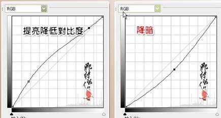 详解PS曲线调色_亿码酷站___亿码酷站平面设计教程插图6