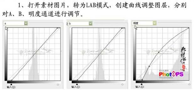 PS快速调出阿宝色_亿码酷站___亿码酷站平面设计教程插图2