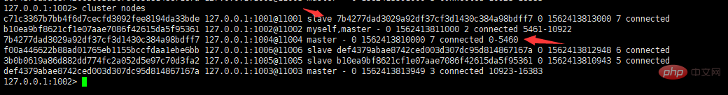 介绍Redis三种集群模式(Cluster集群模式)_亿码酷站_亿码酷站插图6