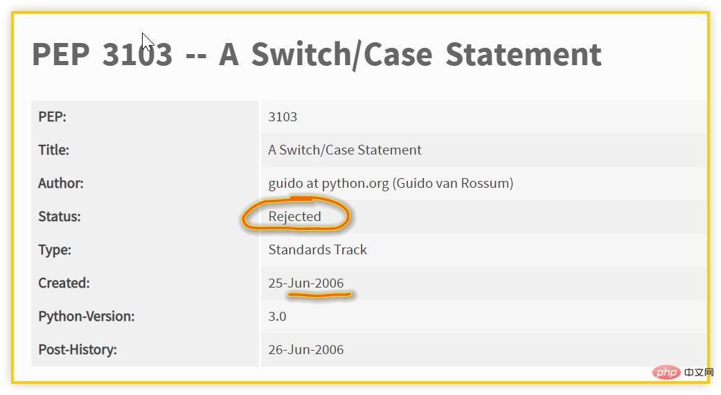 Python 为什么不支持 switch 语句?_编程技术_编程开发技术教程插图4