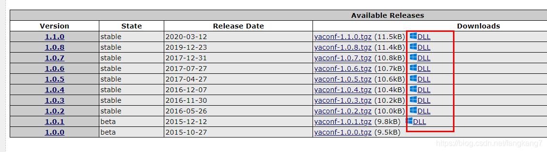 Yaconf安装并简单使用_编程技术_亿码酷站