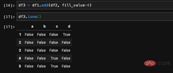 pandas妙招之 在DataFrame中通过索引高效获取数据_编程技术_亿码酷站插图6