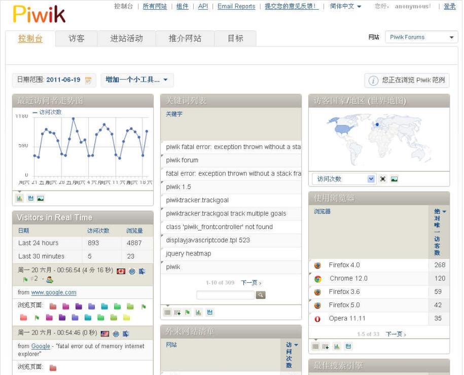 v3.5.1Piwik网站访问统计系统_html网站模板