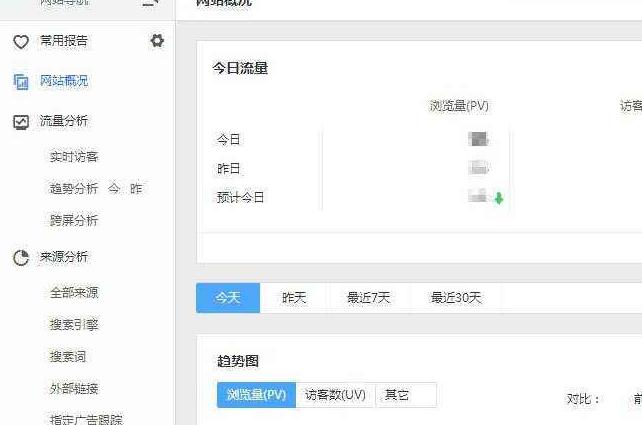 seo自学网教你分析百度统计五大优化利器_seo