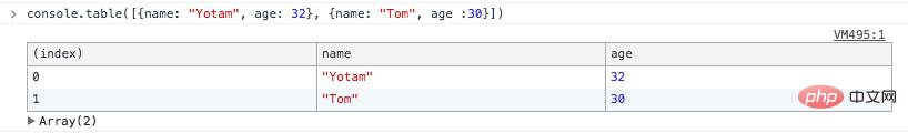 10个使用Console进行javascript调试的高级技巧_编程技术_编程开发技术教程插图10