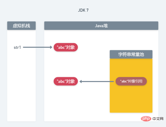 温故知新(1)深入认识Java中的字符串_亿码酷站_亿码酷站插图2