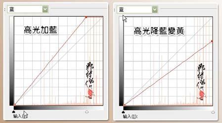详解PS曲线调色_亿码酷站___亿码酷站平面设计教程插图14