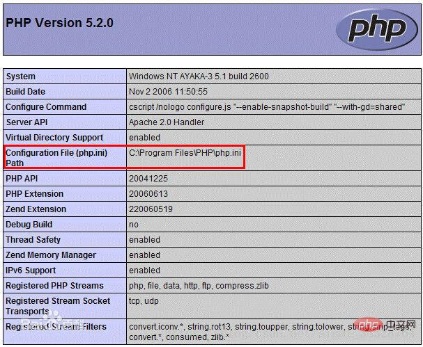 php.ini 设置文件大小的方法_编程技术_编程开发技术教程插图1