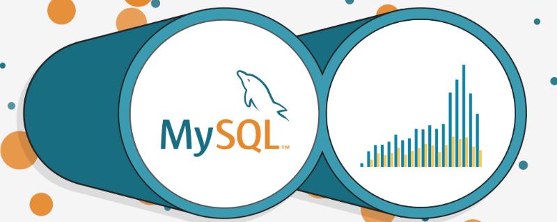 mysql中修改存储过程的命令是什么?_亿码酷站_亿码酷站
