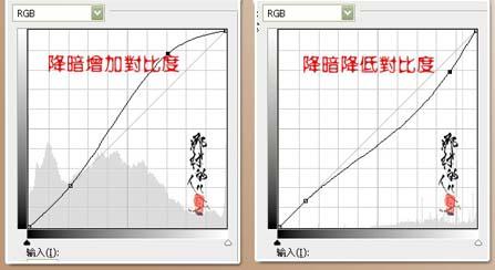 详解PS曲线调色_亿码酷站___亿码酷站平面设计教程插图7