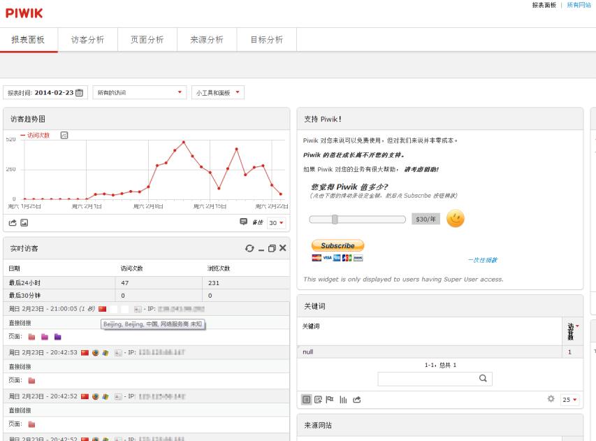 Piwik 网站统计系统_wordpress主题