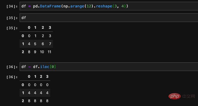 pandas技巧之 详解DataFrame中的apply与applymap方法_编程技术_编程开发技术教程插图2