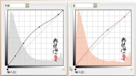 详解PS曲线调色_亿码酷站___亿码酷站平面设计教程插图2
