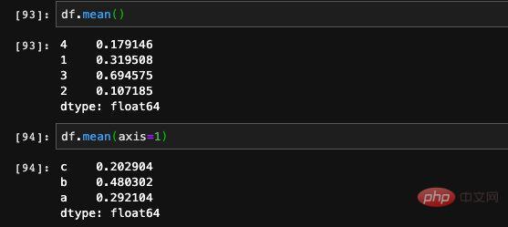 pandas技巧之 DataFrame中的排序与汇总方法_编程技术_编程开发技术教程插图10
