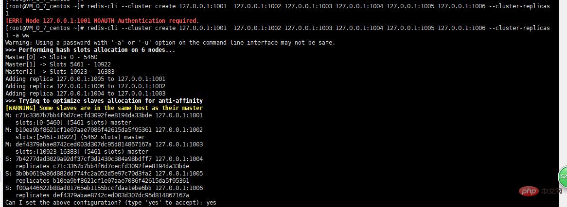 介绍Redis三种集群模式(Cluster集群模式)_亿码酷站_亿码酷站插图1