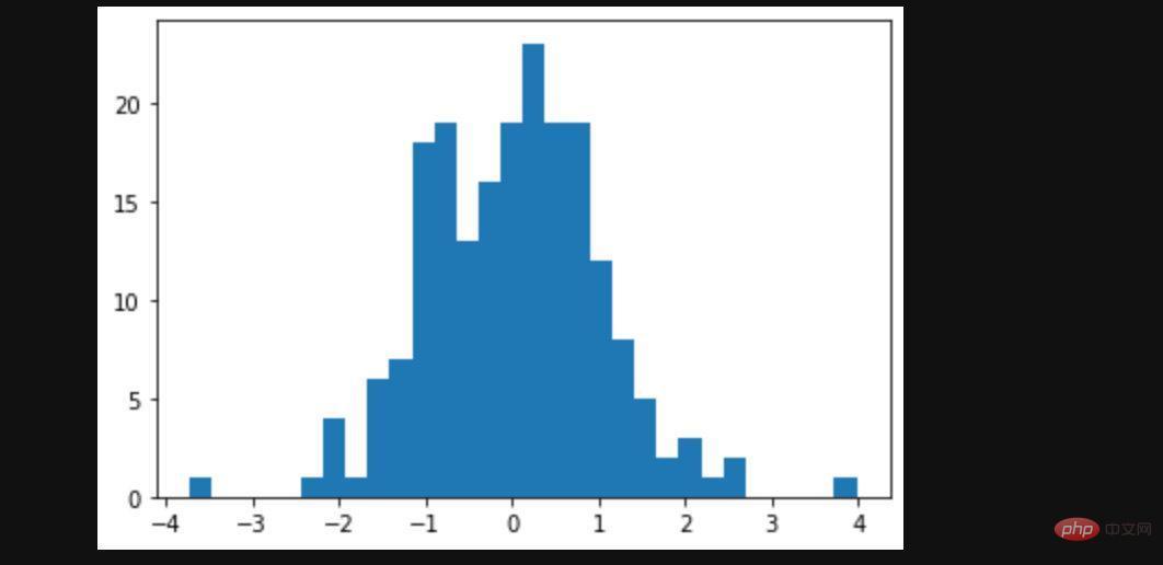 从此驾驭图表的神器matplotlib,Python强大的作图工具_编程技术_编程开发技术教程插图2