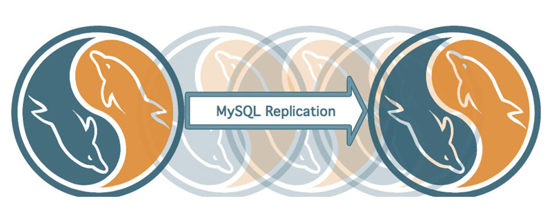 mysql如何进行sql优化?_编程技术_编程开发技术教程