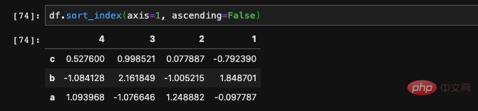 pandas技巧之 DataFrame中的排序与汇总方法_编程技术_编程开发技术教程插图3