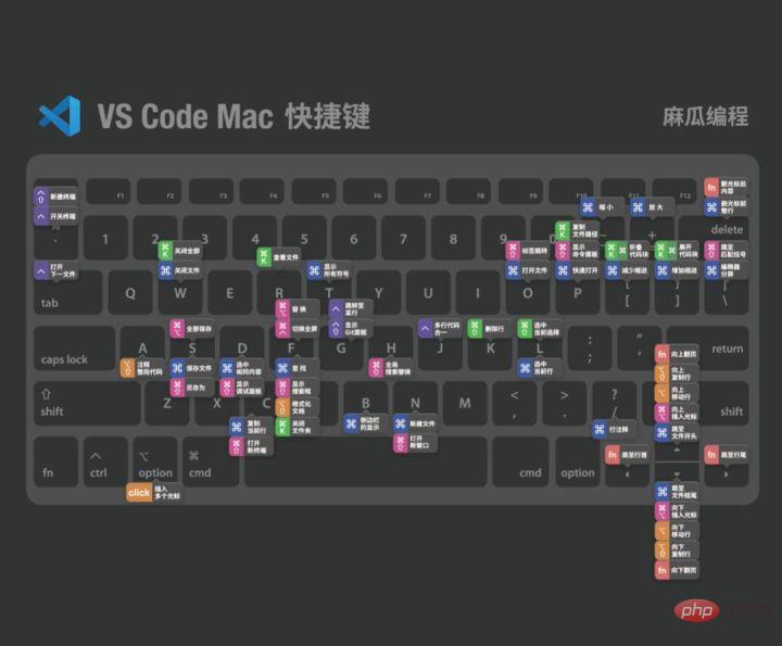 让 VSCode 更好用10倍的小技巧(新手指南)_亿码酷站_编程开发技术教程插图2