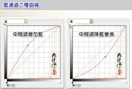 详解PS曲线调色_亿码酷站___亿码酷站平面设计教程插图13