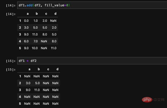 pandas妙招之 DataFrame基础运算以及空值填充_编程技术_编程开发技术教程插图5
