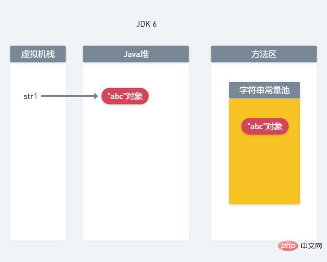 温故知新(1)深入认识Java中的字符串_亿码酷站_亿码酷站插图1