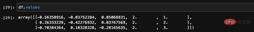 使用pandas进行数据处理之 DataFrame篇_编程技术_亿码酷站插图13