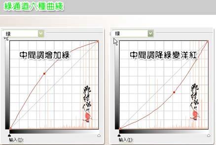 详解PS曲线调色_亿码酷站___亿码酷站平面设计教程插图10
