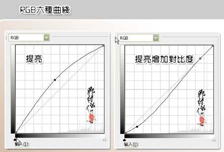 详解PS曲线调色_亿码酷站___亿码酷站平面设计教程插图5