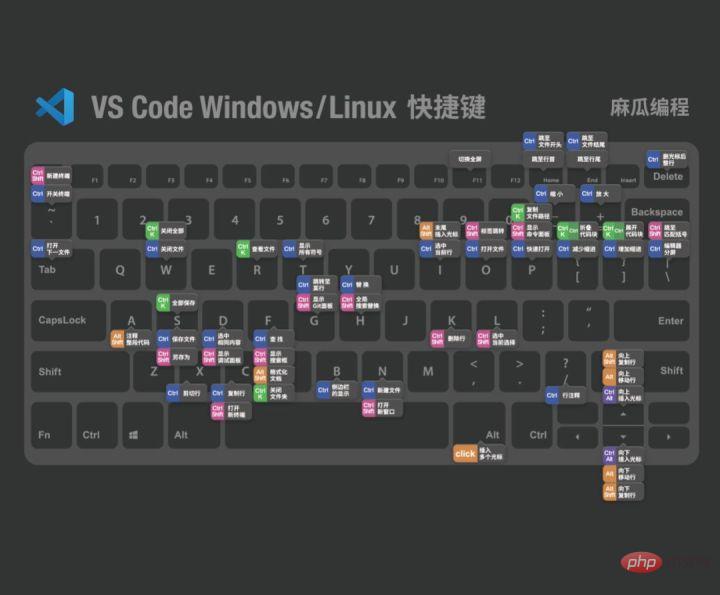 让 VSCode 更好用10倍的小技巧(新手指南)_亿码酷站_编程开发技术教程插图3