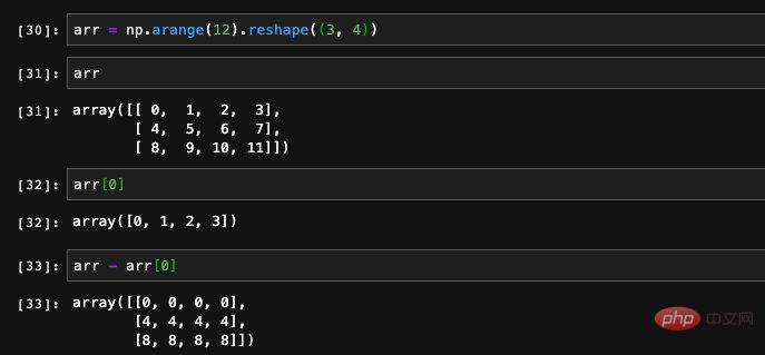 pandas技巧之 详解DataFrame中的apply与applymap方法_编程技术_编程开发技术教程插图1