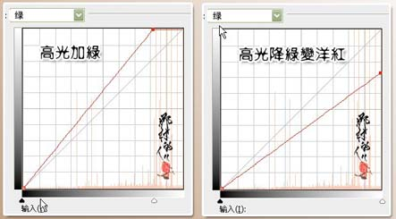 详解PS曲线调色_亿码酷站___亿码酷站平面设计教程插图11