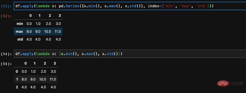 pandas技巧之 详解DataFrame中的apply与applymap方法_编程技术_编程开发技术教程插图9