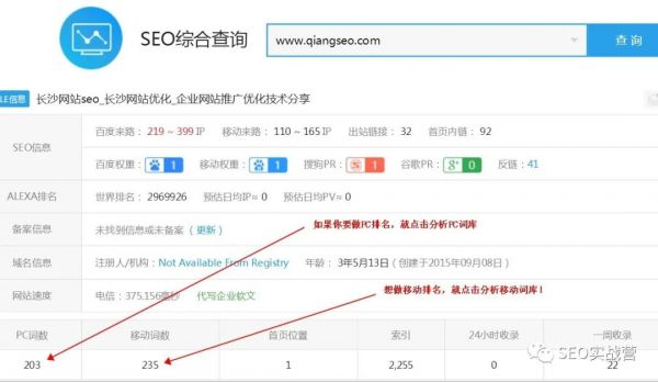 通过同行词库做快速排名 快速上权重_学习seo优化,seo网站优化插图1