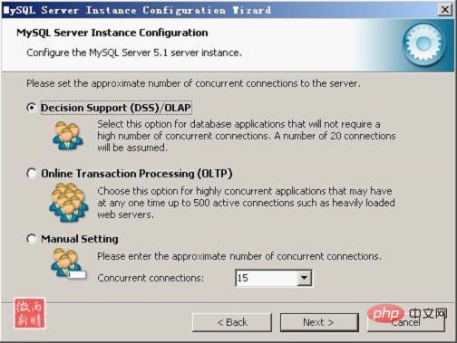 mysql5.1如何安装?_亿码酷站_编程开发技术教程插图12