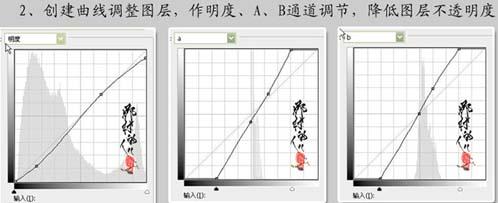 psd在Lab模式下快速调整照片的金色调_亿码酷站___亿码酷站平面设计教程插图3