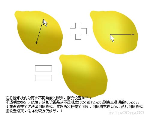 PS鼠绘逼真的柠檬_亿码酷站___亿码酷站平面设计教程插图3
