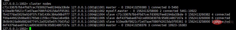 介绍Redis三种集群模式(Cluster集群模式)_亿码酷站_亿码酷站插图3