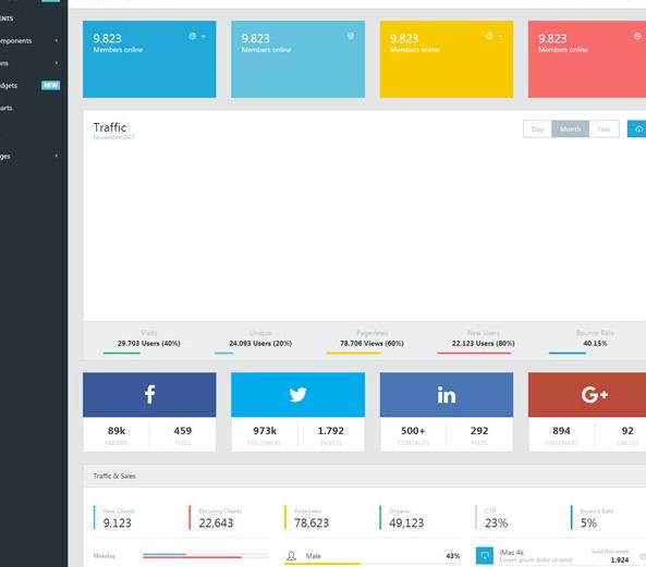 CoreUI设计彩色后台界面模板_亿码酷站网站源码下载
