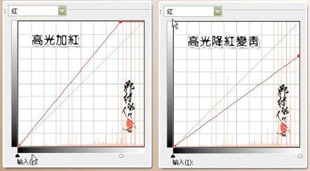 详解PS曲线调色_亿码酷站___亿码酷站平面设计教程插图9