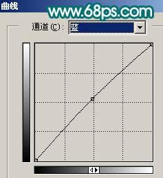 Photoshop将偏色照片处理成仿手绘效果_亿码酷站___亿码酷站平面设计教程插图15