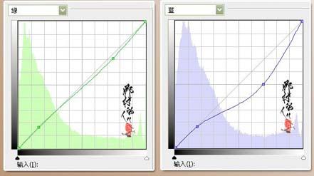 详解PS曲线调色_亿码酷站___亿码酷站平面设计教程插图3