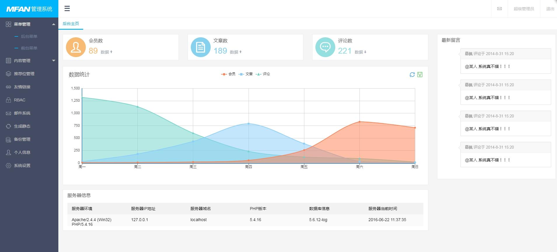 MFAN通用企业网站后台管理系统模板_帝国cms模板