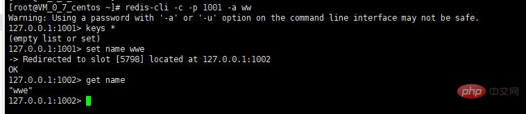 介绍Redis三种集群模式(Cluster集群模式)_亿码酷站_亿码酷站插图4