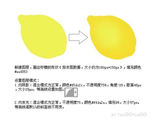 PS鼠绘逼真的柠檬_亿码酷站___亿码酷站平面设计教程插图1