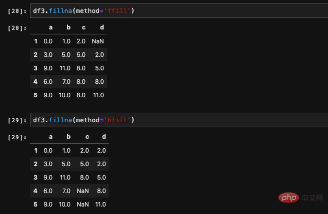 pandas妙招之 DataFrame基础运算以及空值填充_编程技术_编程开发技术教程插图11