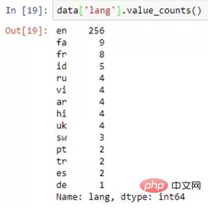Pandas 最详细教程_编程技术_编程开发技术教程插图4