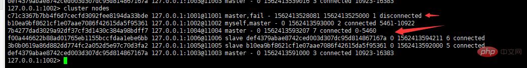 介绍Redis三种集群模式(Cluster集群模式)_亿码酷站_亿码酷站插图5