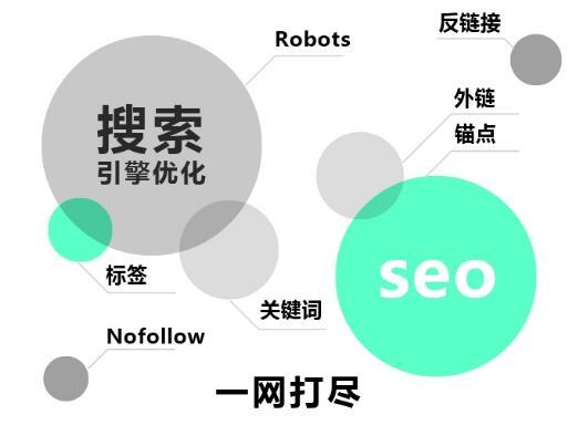《江门seo》解答百度站长工具对SEO有那些应用_seo